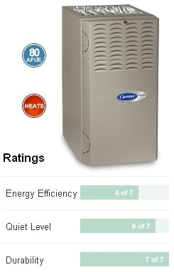 carrier infinity 80 gas furnace from Clarkstown