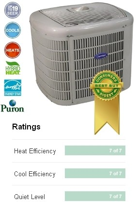 carrier infinity series heat pump2