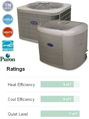 Carrier comfort heat pumps from Clarkstown